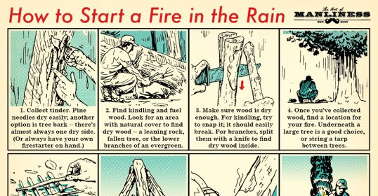 How to Start a Fire in the Rain | The Art of Manliness